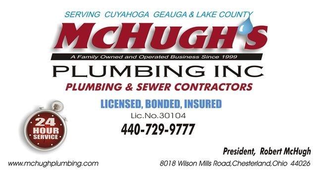 McHugh's Plumbing Inc logo